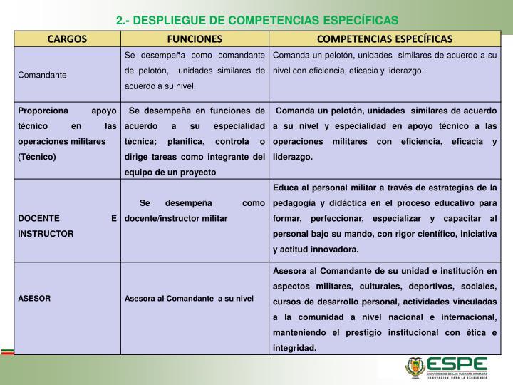 2.- DESPLIEGUE DE COMPETENCIAS ESPECÍFICAS