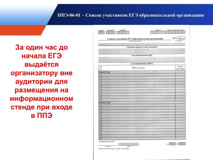 ППЭ-06-01 – Список участников ЕГЭ образовательной организации