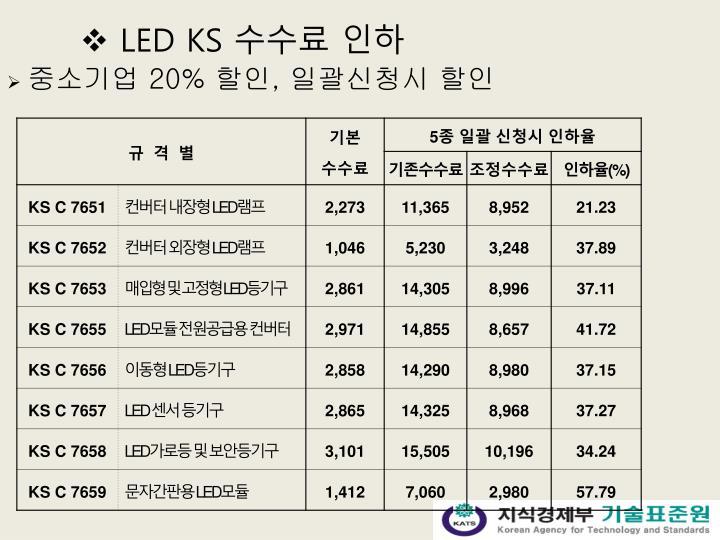 LED KS