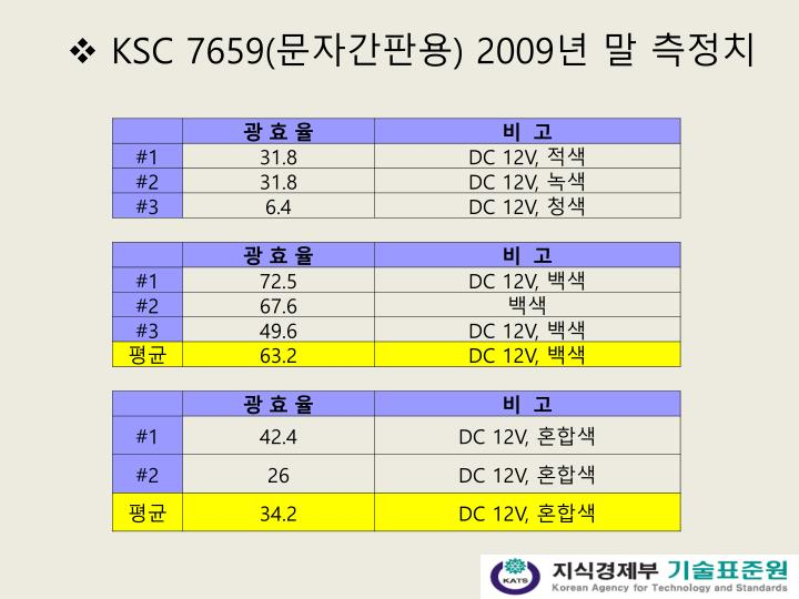 KSC 7659(