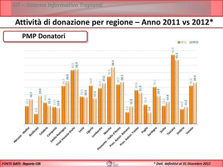 PMP Donatori