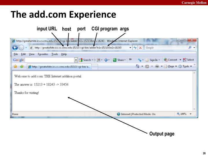 The add.com Experience