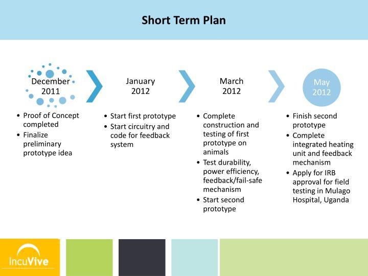 Short Term Plan