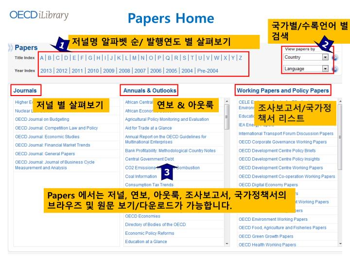 Papers Home