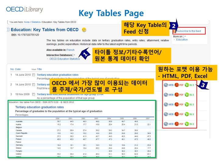 Key Tables Page