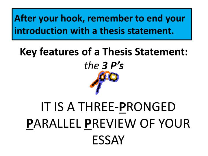 location of thesis statement in essay