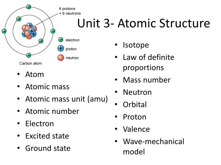 PPT - Unit 3- Atomic Structure PowerPoint Presentation - ID:3246302