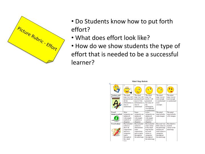 Do Students know how to put forth effort?