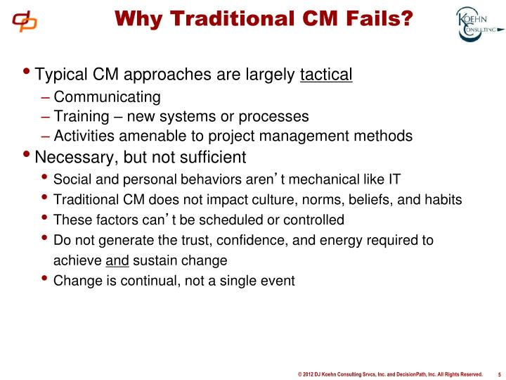 Why Traditional CM Fails?
