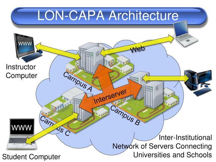 LON-CAPA Architecture