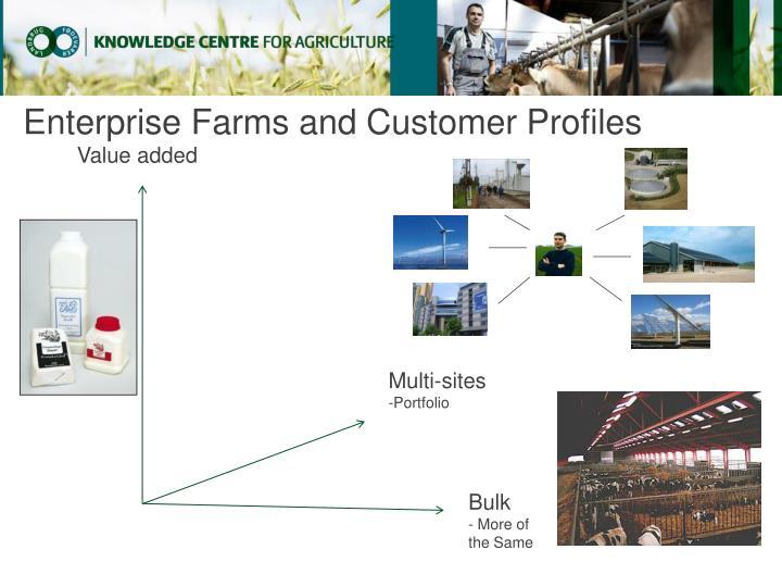 Enterprise Farms and Customer Profiles
