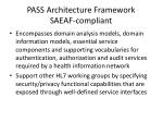 pass a rchitecture framework saeaf compliant