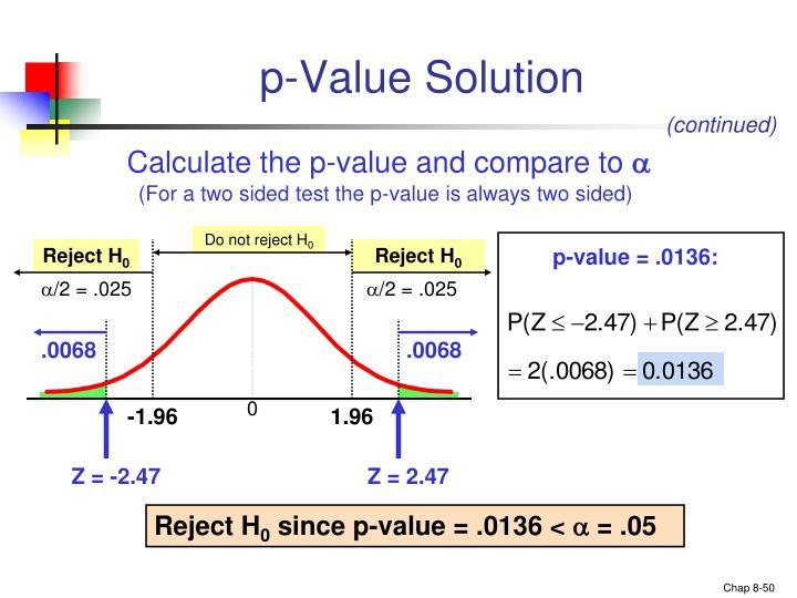 p-Value Solution