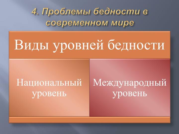 4. Проблемы