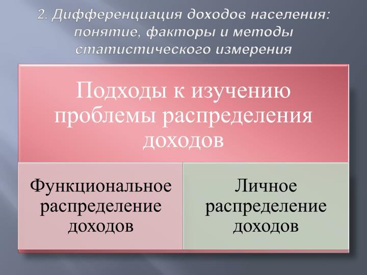 2. Дифференциация