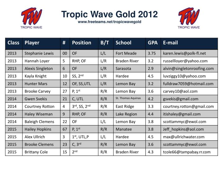 Tropic Wave Gold 2012