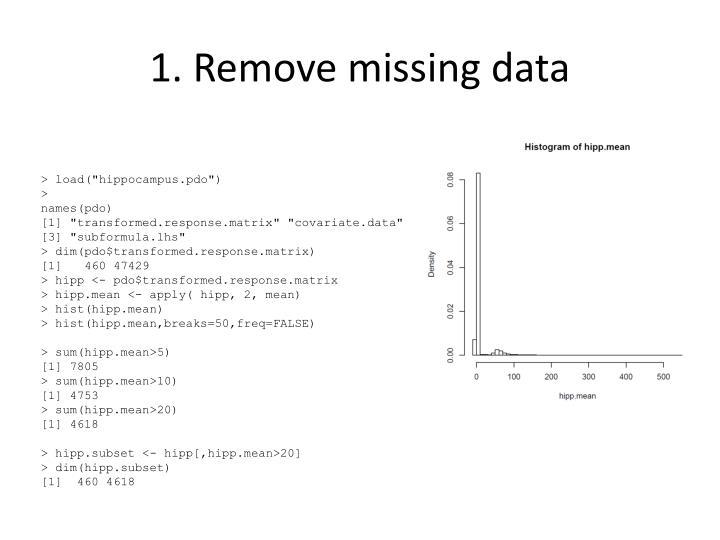 1. Remove missing data