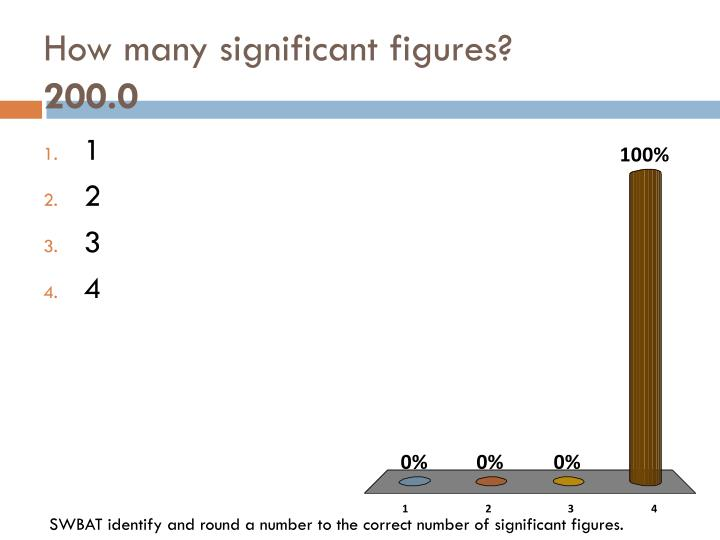 How many significant figures?