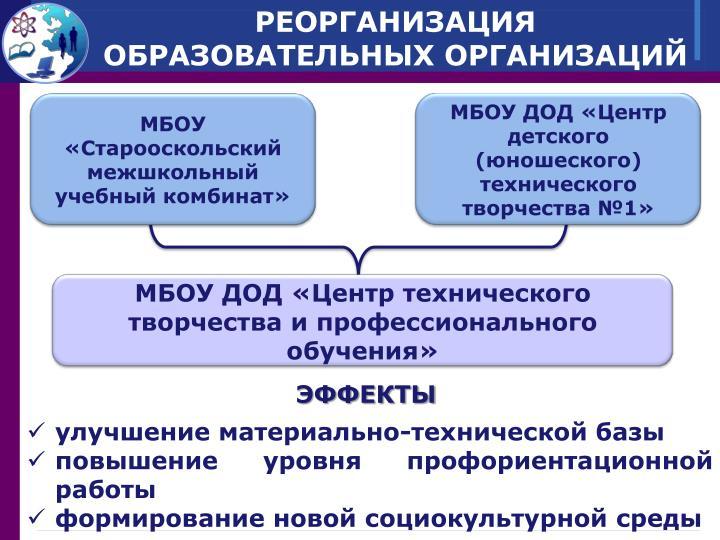 МБОУ «Старооскольский межшкольный учебный комбинат»