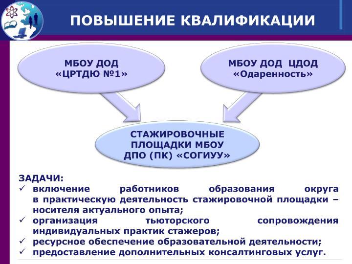 МБОУ ДОД «ЦРТДЮ №1»
