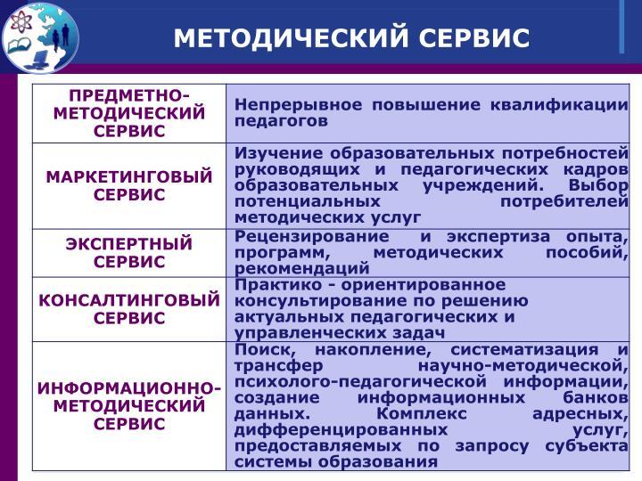 МЕТОДИЧЕСКИЙ СЕРВИС