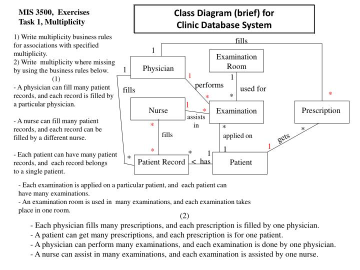 Ppt class diagram brief for clinic database system powerpoint class diagram brief for ccuart Choice Image