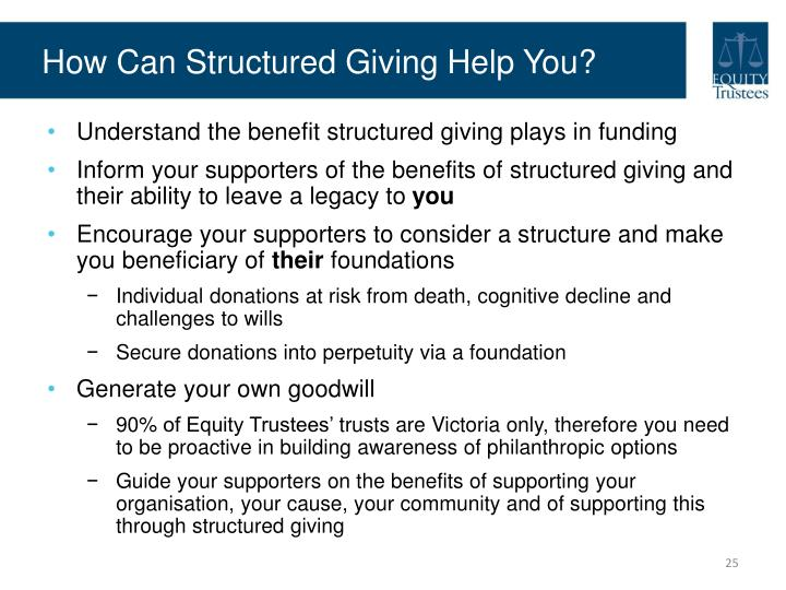 How Can Structured Giving Help You?