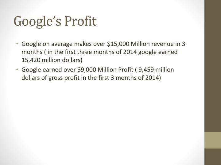 Google's Profit