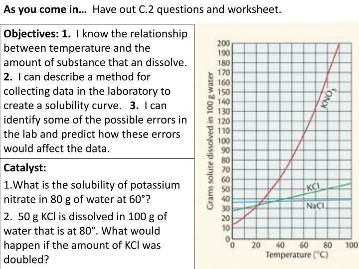 PPT - Catalyst: What is the solubility of potassium nitrate in 80 g ...