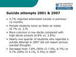 suicide attempts 2001 2007