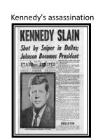 kennedy s assassination
