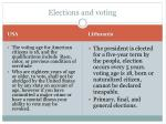 elections and voting