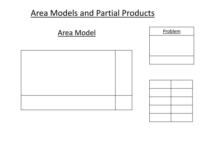 Area Models and Partial Products