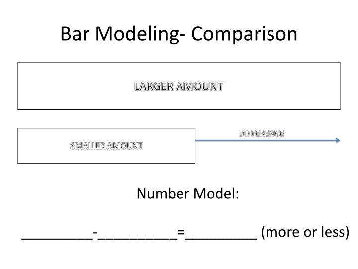 Bar Modeling- Comparison