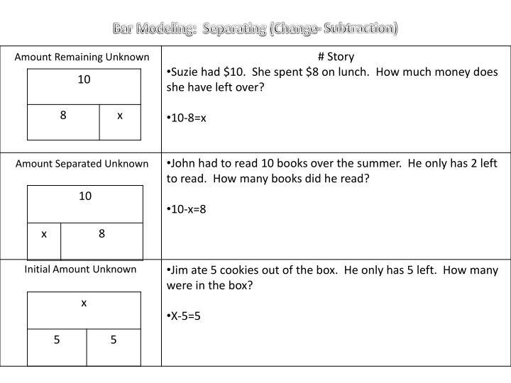 Bar Modeling:  Separating (Change- Subtraction)