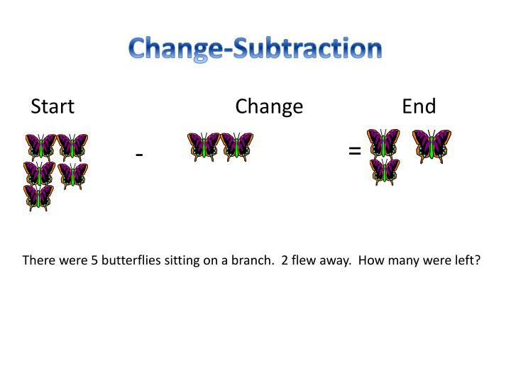 Change-Subtraction