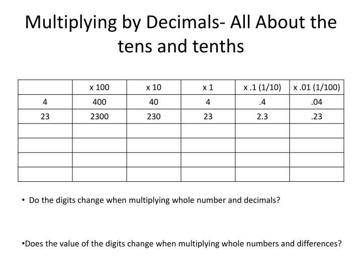 Multiplying by Decimals- All About the tens and tenths