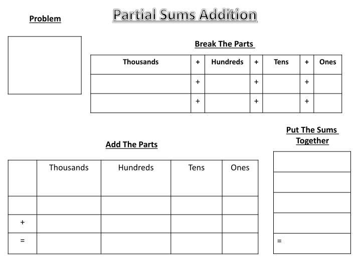 Partial Sums