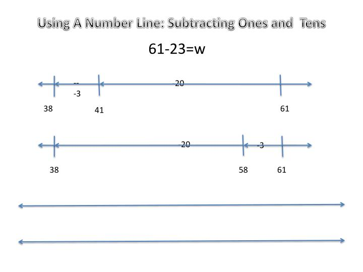 Using A Number Line: Subtracting Ones and  Tens