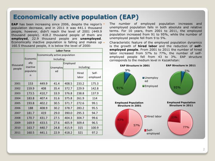 Economically active population