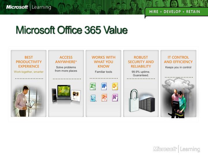Microsoft Office 365 Value