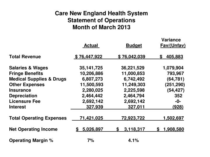 care new england health system statement of operations month of march 2013 n.