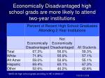 economically disadvantaged high school grads are more likely to attend two year institutions