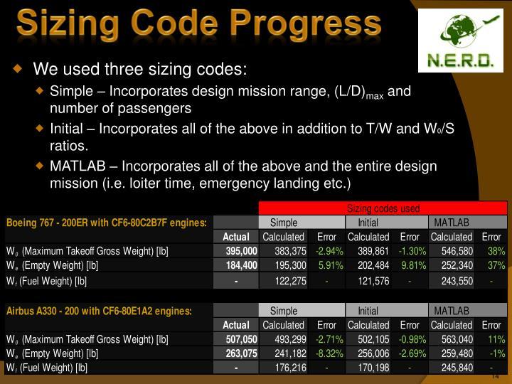 Sizing Code Progress