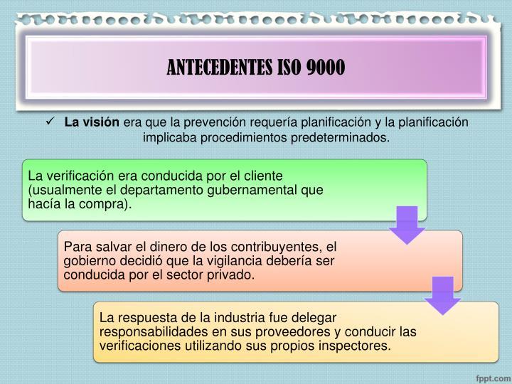 ANTECEDENTES ISO 9000