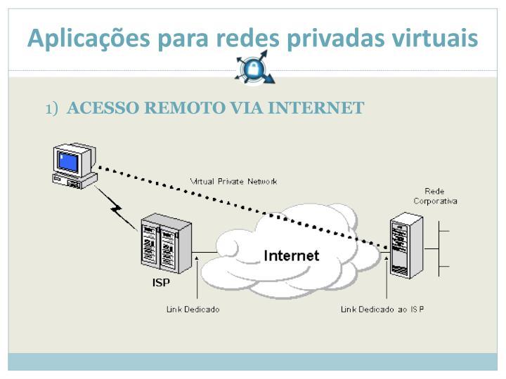 Aplicações para redes privadas virtuais
