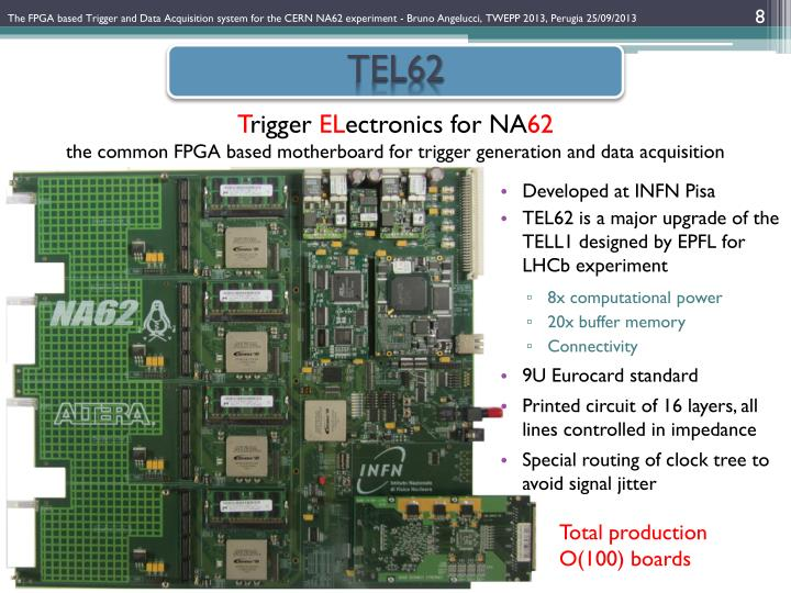 Principles Of Data Acquisition Experiment : Ppt the fpga based trigger and data acquisition system