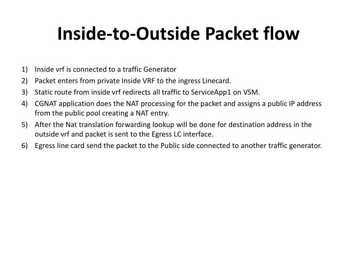 Inside-to-Outside Packet flow