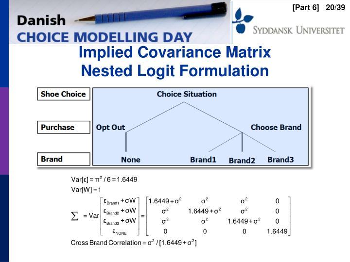 Implied Covariance Matrix