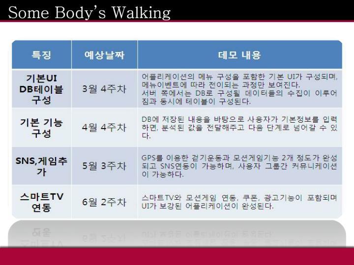 Some Body's Walking